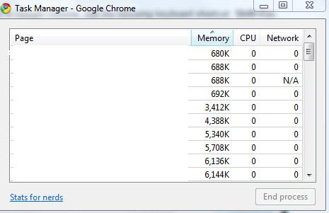 task manager di google chrome