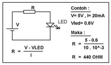 penerapan hukum ohm pada lampu LED