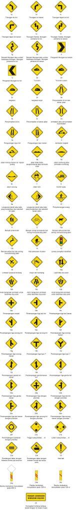 rambu-rambu lalu lintas peringatan bahaya