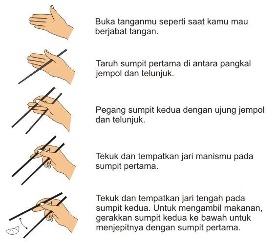 gambar cara memakai sumpit