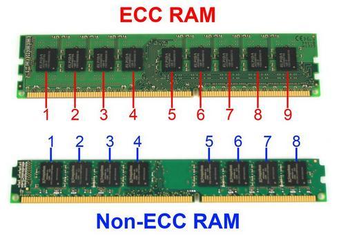 perbedaan RAM ECC dan RAM Non ECC