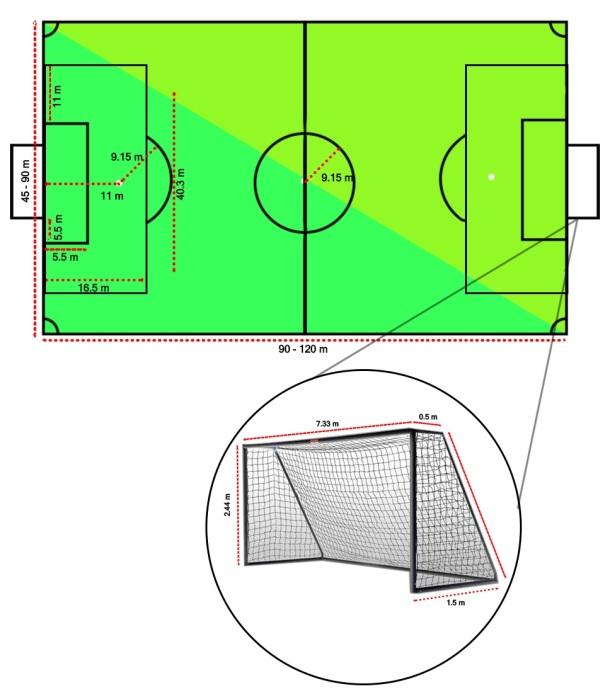 gambar ukuran lapangan sepakbola